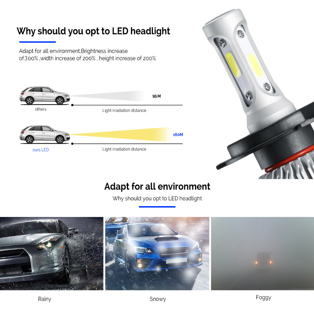 COB LED Car Headlight Bulbs Hi-Lo Beam